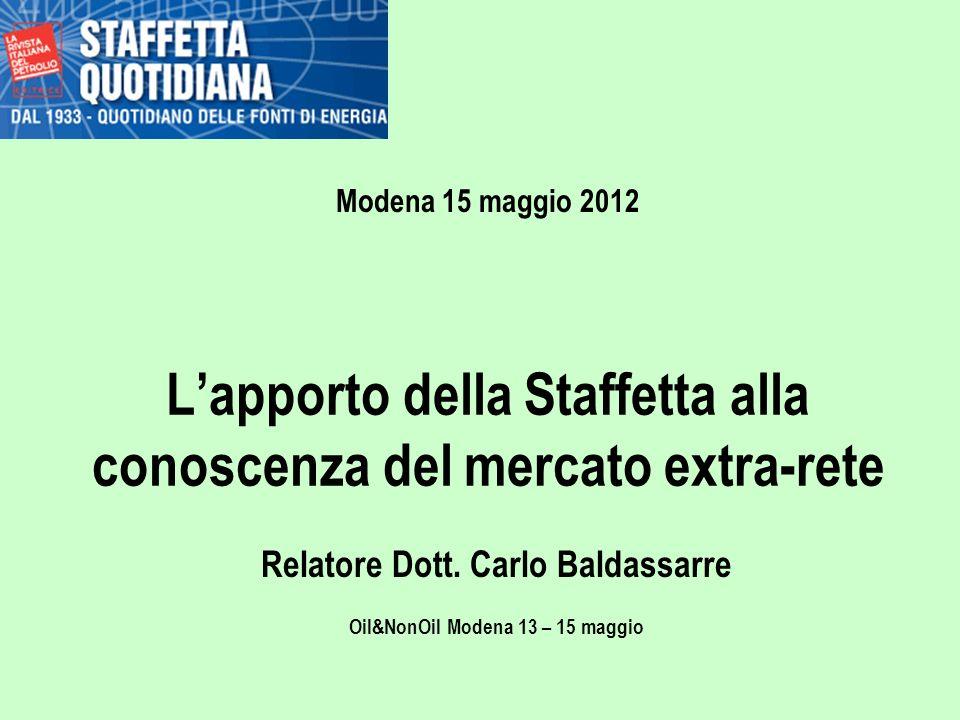 Lapporto della Staffetta alla conoscenza del mercato extra-rete Oil&NonOil Modena 13 – 15 maggio Modena 15 maggio 2012 Relatore Dott. Carlo Baldassarr