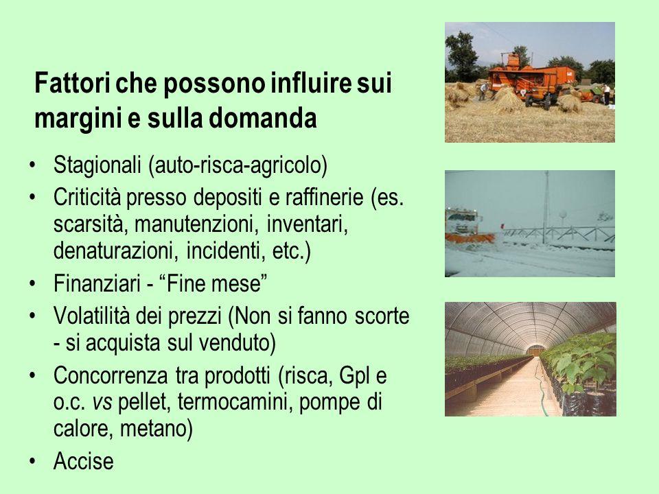 Fattori che possono influire sui margini e sulla domanda Stagionali (auto-risca-agricolo) Criticità presso depositi e raffinerie (es. scarsità, manute
