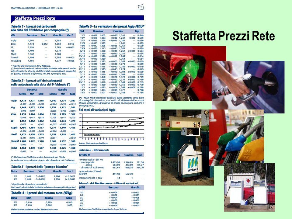 Staffetta Prezzi Rete