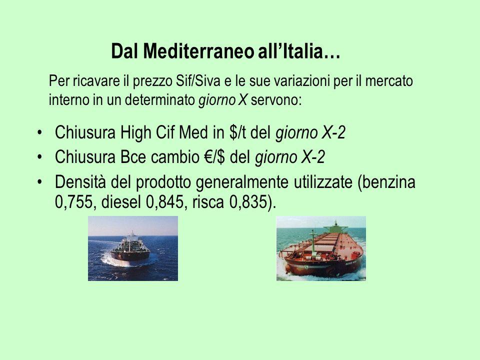 Formula Prezzo High Cif Med in $/t del giorno X-2 diviso Cambio /$ del giorno X-2 moltiplicato per Densità prodotto = Prezzo in per mille litri