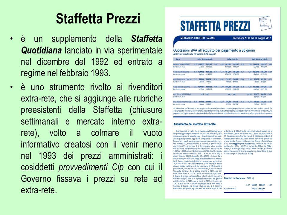 Staffetta Prezzi è un supplemento della Staffetta Quotidiana lanciato in via sperimentale nel dicembre del 1992 ed entrato a regime nel febbraio 1993.