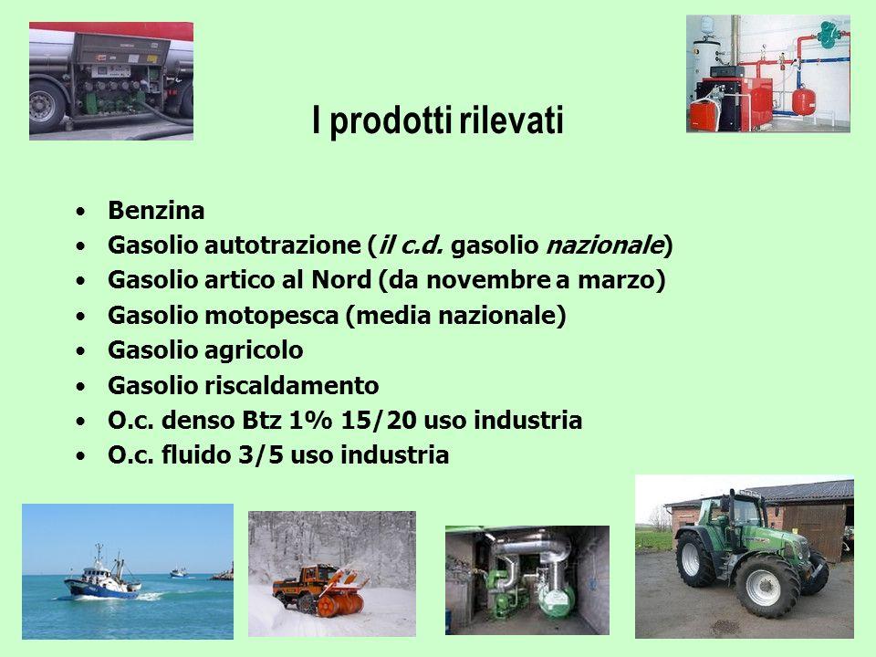 I prodotti rilevati Benzina Gasolio autotrazione (il c.d. gasolio nazionale) Gasolio artico al Nord (da novembre a marzo) Gasolio motopesca (media naz
