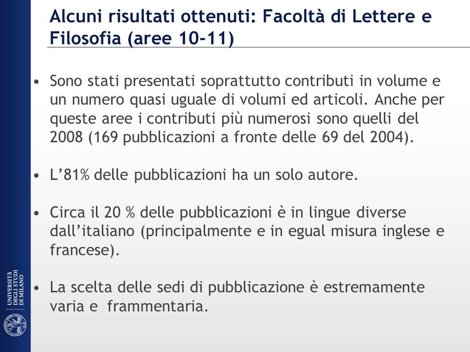 Alcuni risultati ottenuti: Facoltà di Lettere e Filosofia (aree 10-11) Sono stati presentati soprattutto contributi in volume e un numero quasi uguale di volumi ed articoli.