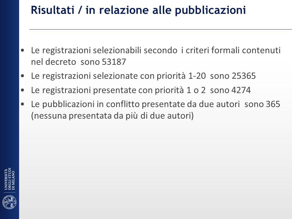 Risultati / in relazione alle pubblicazioni Le registrazioni selezionabili secondo i criteri formali contenuti nel decreto sono 53187 Le registrazioni