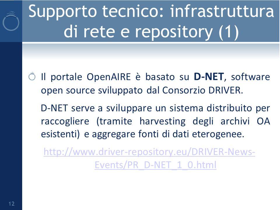 Supporto tecnico: infrastruttura di rete e repository (1) Il portale OpenAIRE è basato su D-NET, software open source sviluppato dal Consorzio DRIVER.