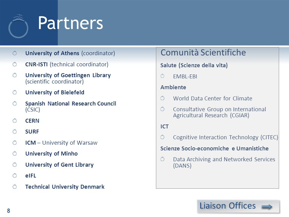 Partners 8 Liaison Offices University of Athens (coordinator) CNR-ISTI (technical coordinator) University of Goettingen Library (scientific coordinator) University of Bielefeld Spanish National Research Council (CSIC) CERN SURF ICM – University of Warsaw University of Minho University of Gent Library eIFL Technical University Denmark Comunità Scientifiche Salute (Scienze della vita) EMBL-EBI Ambiente World Data Center for Climate Consultative Group on International Agricultural Research (CGIAR) ICT Cognitive Interaction Technology (CITEC) Scienze Socio-economiche e Umanistiche Data Archiving and Networked Services (DANS)
