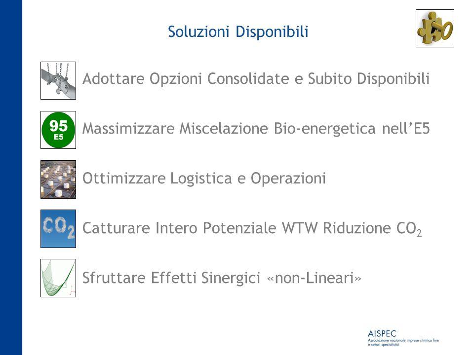 Soluzioni Disponibili Adottare Opzioni Consolidate e Subito Disponibili Massimizzare Miscelazione Bio-energetica nellE5 Ottimizzare Logistica e Operaz