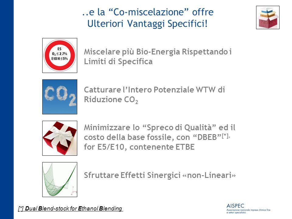 ..e la Co-miscelazione offre Ulteriori Vantaggi Specifici! Miscelare più Bio-Energia Rispettando i Limiti di Specifica Catturare lIntero Potenziale WT