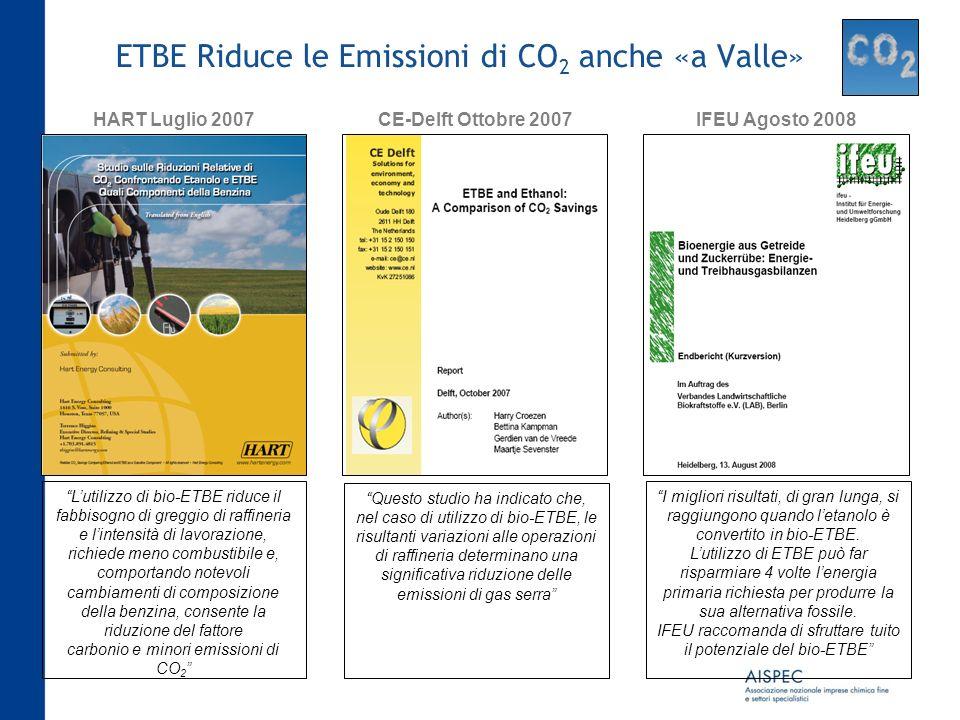 ETBE Riduce le Emissioni di CO 2 anche «a Valle» HART Luglio 2007CE-Delft Ottobre 2007IFEU Agosto 2008 I migliori risultati, di gran lunga, si raggiun