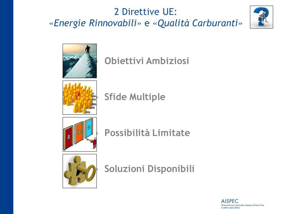 2 Direttive UE: «Energie Rinnovabili» e «Qualità Carburanti» Obiettivi Ambiziosi Sfide Multiple Possibilità Limitate Soluzioni Disponibili