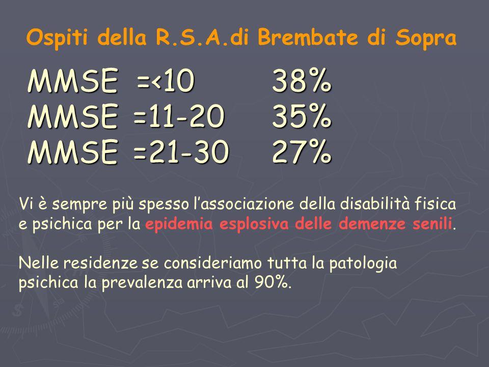 MMSE =<10 38% MMSE =11-2035% MMSE =21-3027% Vi è sempre più spesso lassociazione della disabilità fisica e psichica per la epidemia esplosiva delle demenze senili.