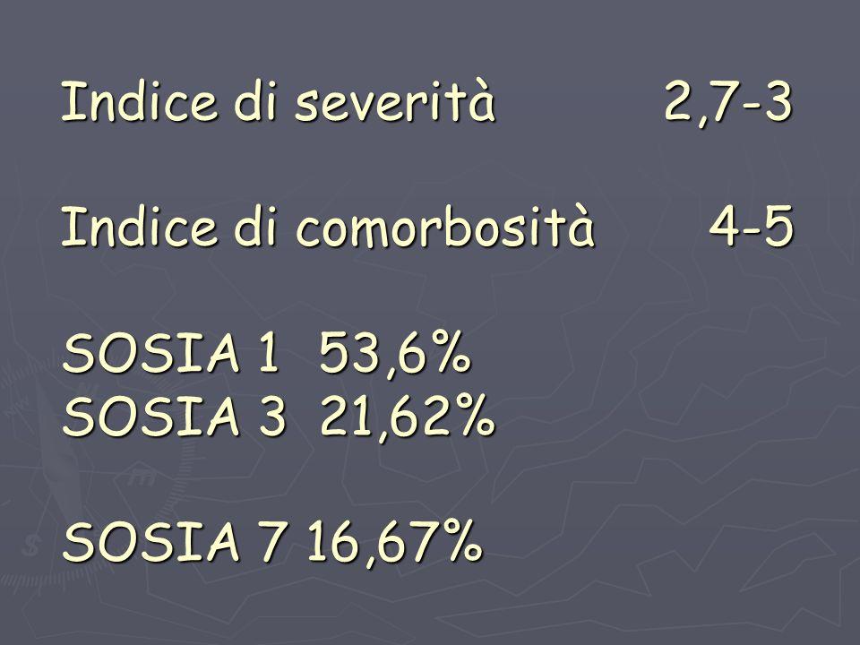 Indice di severità 2,7-3 Indice di comorbosità 4-5 SOSIA 1 53,6% SOSIA 321,62% SOSIA 7 16,67%