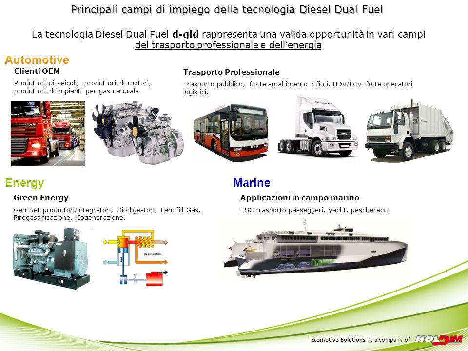 Diesel Metano Compresso (CNG) & Metano Liquido (LNG/GNL) CNG ~ 5 Litri (0.77kg) Metano Compresso a 220bar DIESEL DIESEL 1 Litri = Contenuto Energetico LNG ~ 1.5÷1.8 Litri Liquido a -162°C (0.41÷0.5 Kg/l) Ecomotive Solutions is a company of = DIESEL 400L DIESEL 400litri + GNL/LNG 400litri DIESEL 400litri + CNG 400litri 1200 Km 1480 Km 1800 Km GNL DIESEL CNG Percorrenza totale di un HDV Diesel convertito in modalità Dual Fuel con CNG & GNL/LNG a parità di volume imbarcato.