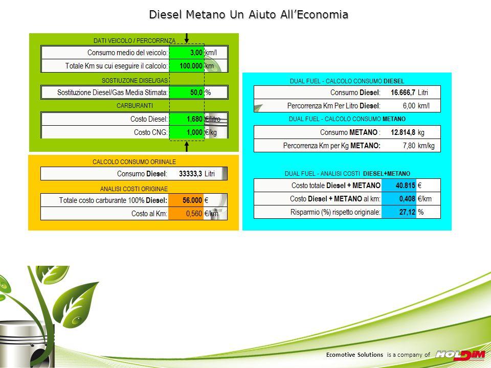 Gas Naturale Compresso (CNG) Vs. Gas Naturale Liquido (GNL o LNG) Gas Naturale Compresso (CNG ) Gas Naturale Liquido (GNL o LNG) Ecomotive Solutions i