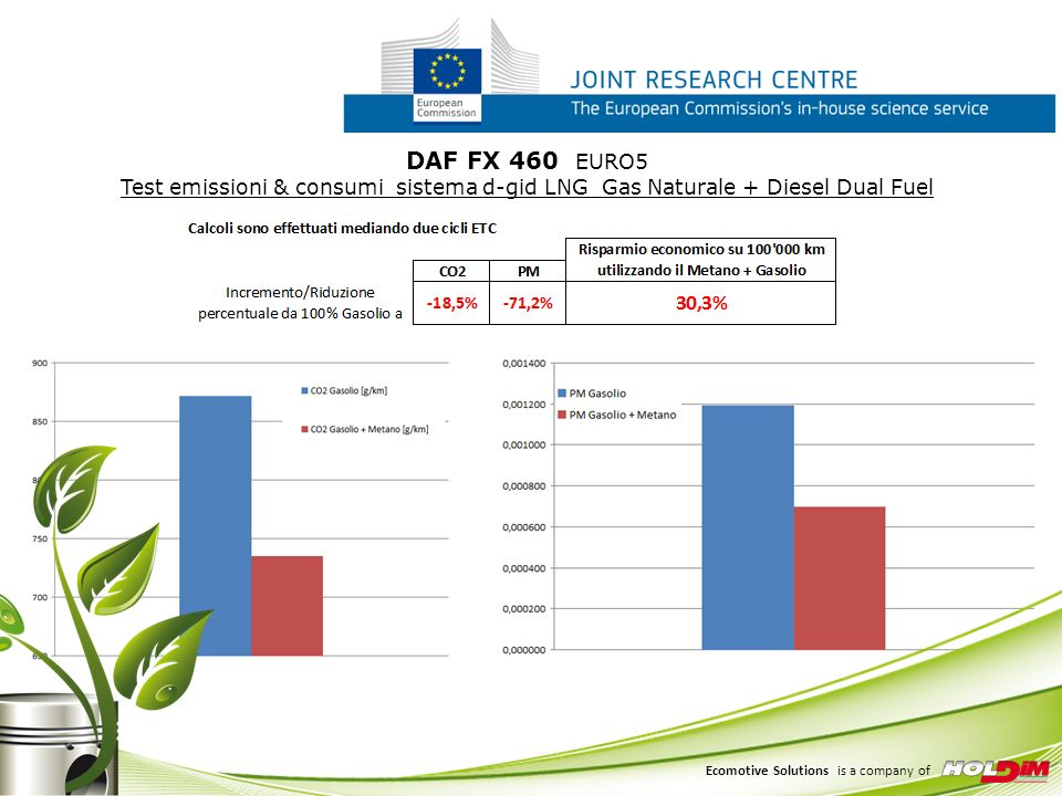 DAF FX 460 EURO5 Equipaggiato con sistema d-gid GNL/LNG + Diesel - Dual Fuel DAF FX 460 EURO5 Test emissioni & consumi sistema d-gid LNG Gas Naturale