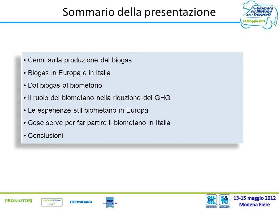 Sommario della presentazione Cenni sulla produzione del biogas Biogas in Europa e in Italia Dal biogas al biometano Il ruolo del biometano nella riduz