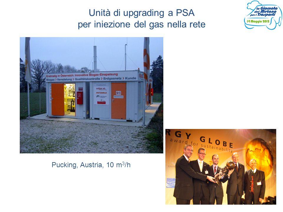Unità di upgrading a PSA per iniezione del gas nella rete Pucking, Austria, 10 m 3 /h