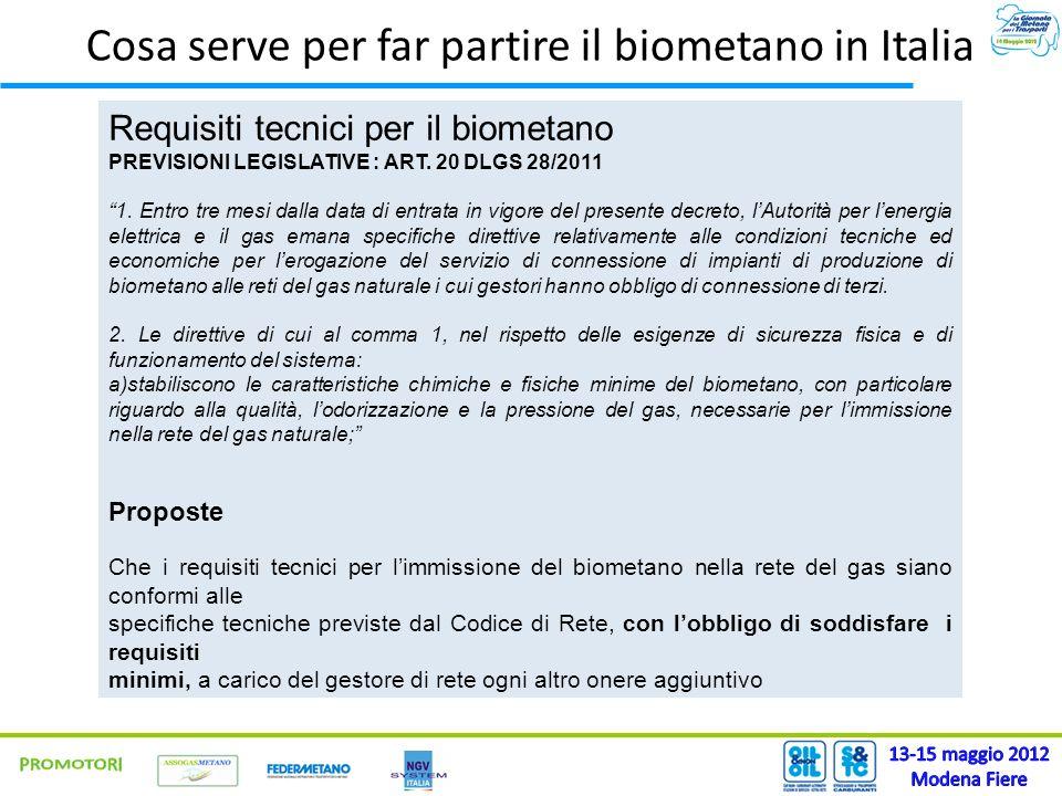Requisiti tecnici per il biometano PREVISIONI LEGISLATIVE : ART. 20 DLGS 28/2011 1. Entro tre mesi dalla data di entrata in vigore del presente decret