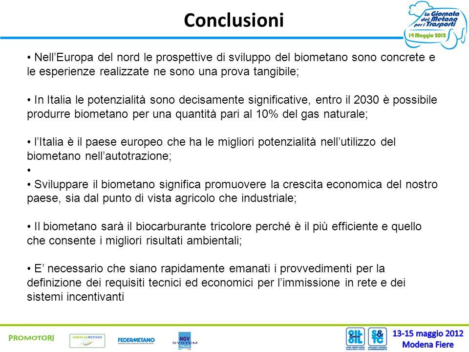 Conclusioni NellEuropa del nord le prospettive di sviluppo del biometano sono concrete e le esperienze realizzate ne sono una prova tangibile; In Ital