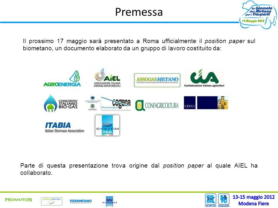 Premessa Il prossimo 17 maggio sarà presentato a Roma ufficialmente il position paper sul biometano, un documento elaborato da un gruppo di lavoro cos