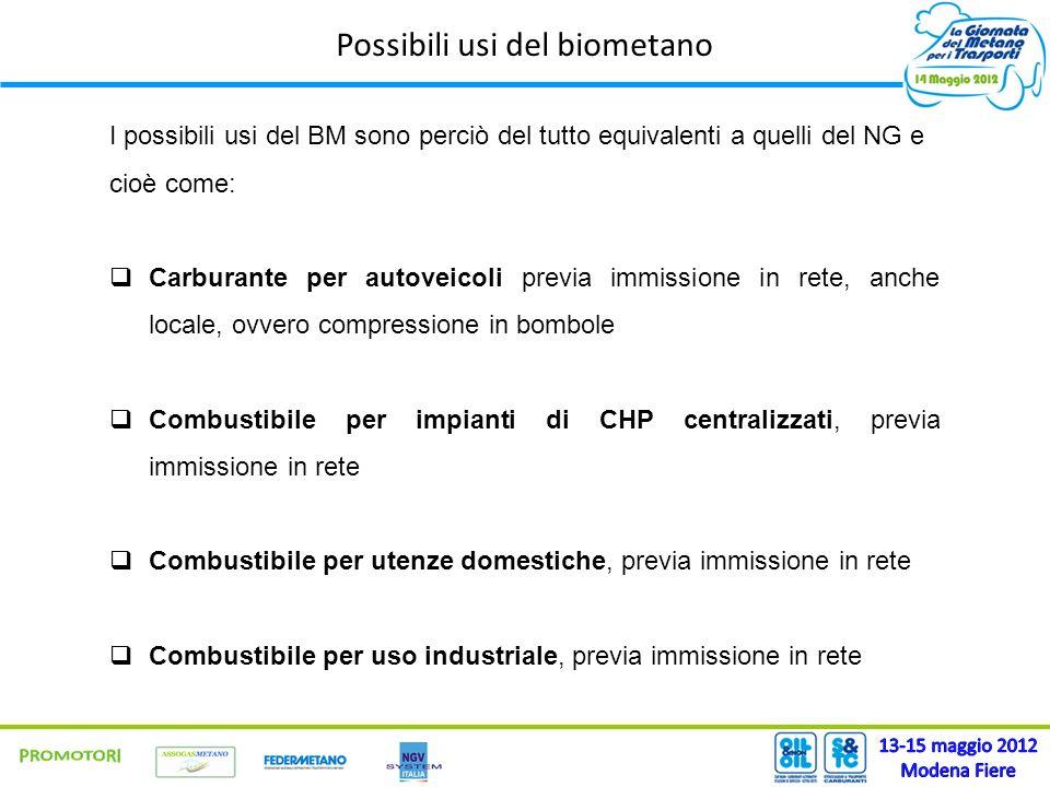 Possibili usi del biometano I possibili usi del BM sono perciò del tutto equivalenti a quelli del NG e cioè come: Carburante per autoveicoli previa im