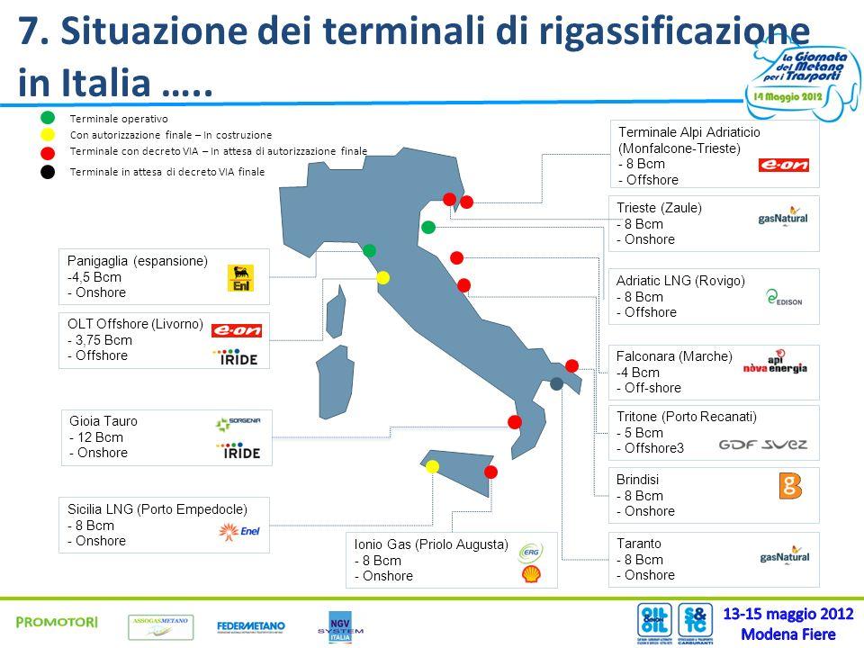 Adriatic LNG (Rovigo) - 8 Bcm - Offshore OLT Offshore (Livorno) - 3,75 Bcm - Offshore Trieste (Zaule) - 8 Bcm - Onshore Sicilia LNG (Porto Empedocle)