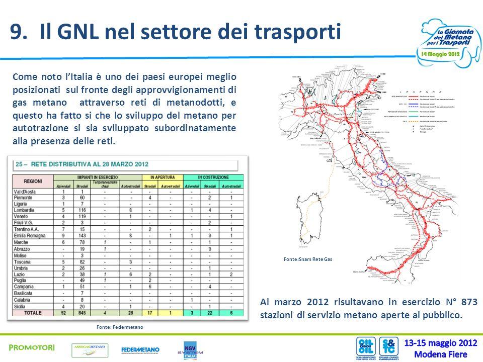 9. Il GNL nel settore dei trasporti Come noto lItalia è uno dei paesi europei meglio posizionati sul fronte degli approvvigionamenti di gas metano att