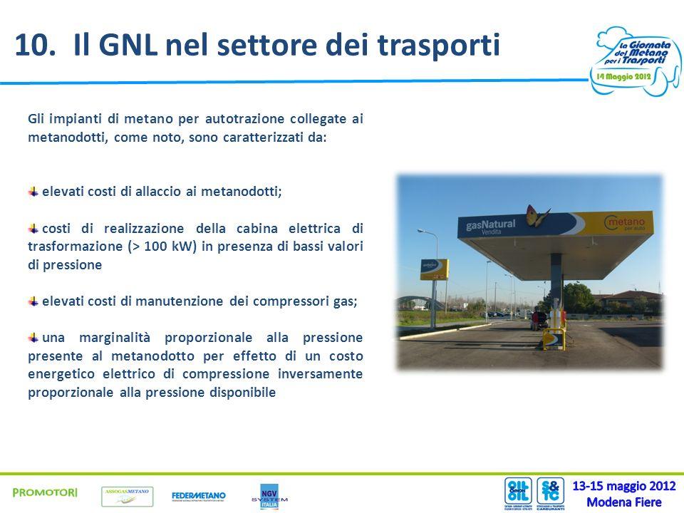 10. Il GNL nel settore dei trasporti Gli impianti di metano per autotrazione collegate ai metanodotti, come noto, sono caratterizzati da: elevati cost
