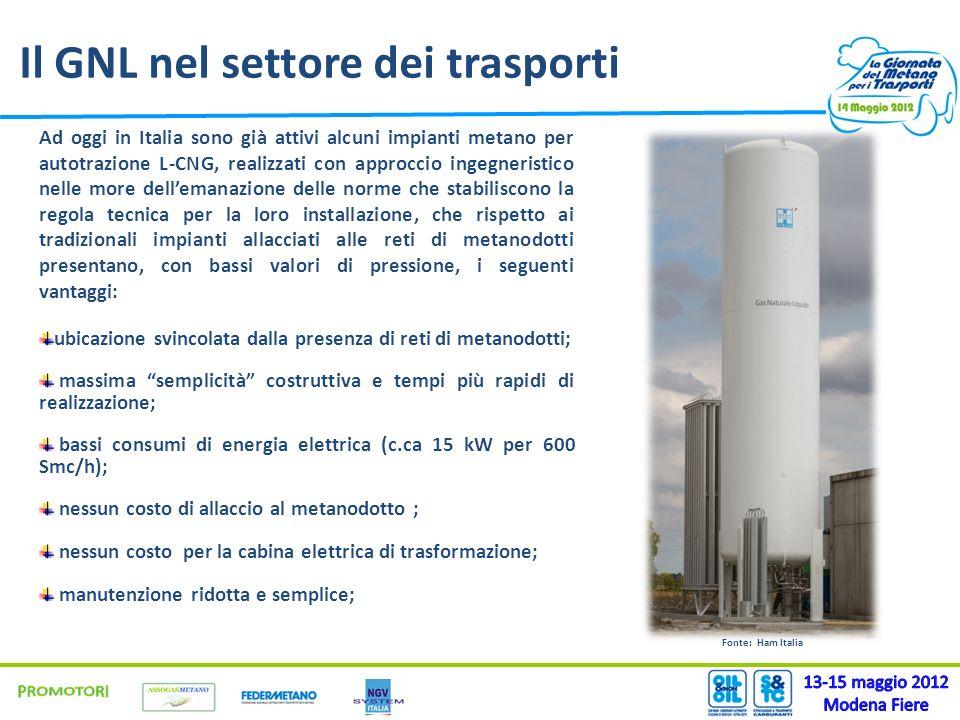 Il GNL nel settore dei trasporti Ad oggi in Italia sono già attivi alcuni impianti metano per autotrazione L-CNG, realizzati con approccio ingegnerist