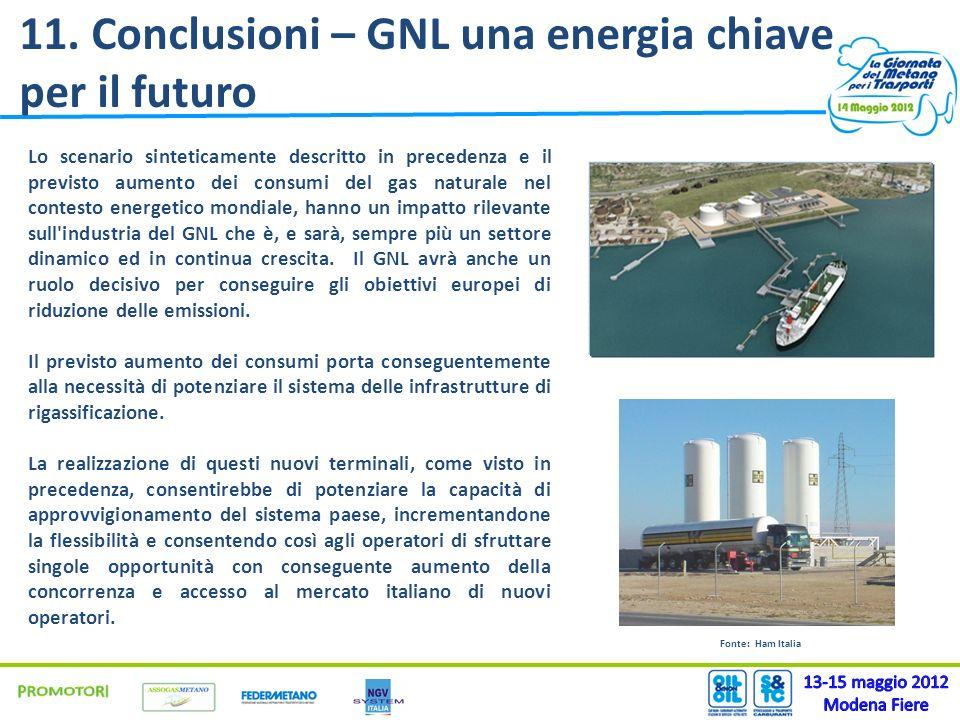 11. Conclusioni – GNL una energia chiave per il futuro Lo scenario sinteticamente descritto in precedenza e il previsto aumento dei consumi del gas na