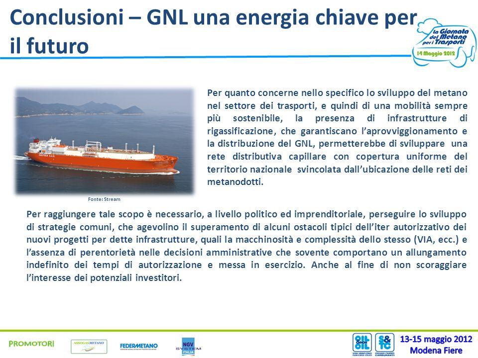 Conclusioni – GNL una energia chiave per il futuro Per quanto concerne nello specifico lo sviluppo del metano nel settore dei trasporti, e quindi di u