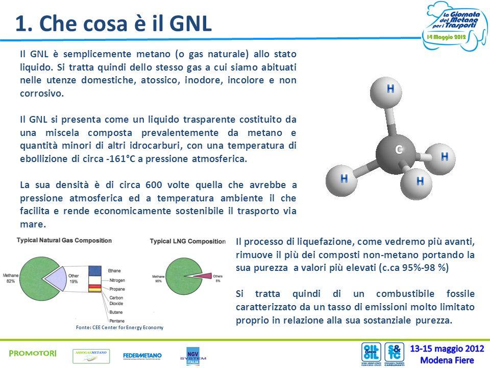 1. Che cosa è il GNL Il GNL è semplicemente metano (o gas naturale) allo stato liquido. Si tratta quindi dello stesso gas a cui siamo abituati nelle u