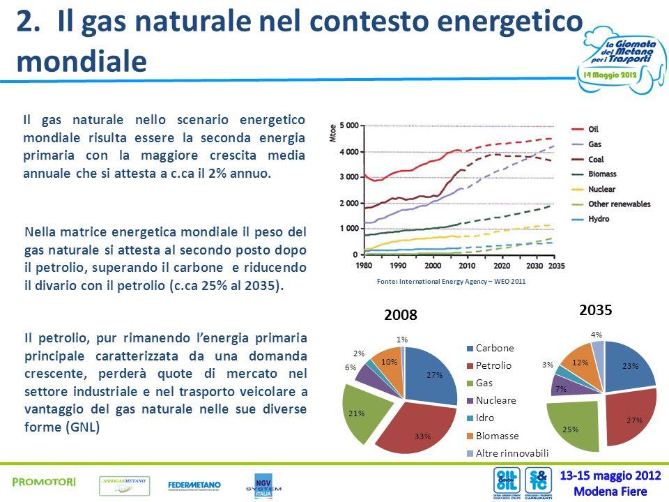 Fonte: International Energy Agency – WEO 2011 Il gas naturale nello scenario energetico mondiale risulta essere la seconda energia primaria con la mag