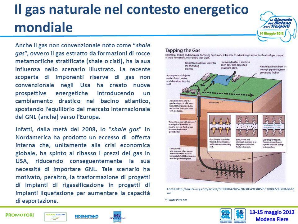 Il gas naturale nel contesto energetico mondiale Anche il gas non convenzionale noto come shale gas, ovvero il gas estratto da formazioni di rocce met