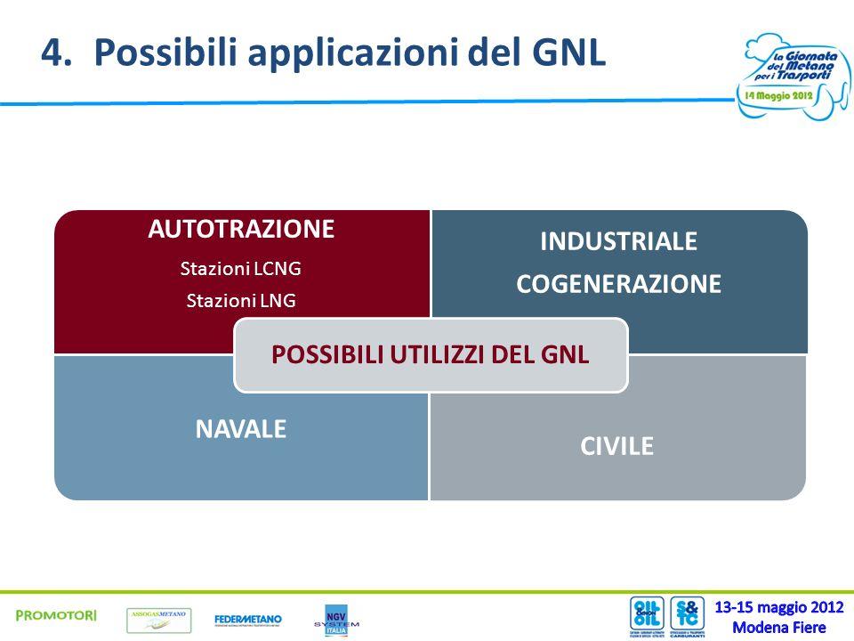 Il GNL nel settore dei trasporti Inoltre tali impianti possono essere impiegati anche per la fornitura del metano in forma liquida per i veicoli pesanti (mezzi di flotte pubbliche e per la distribuzione di merci) potendo assicurare con il GNL le necessarie autonomie di esercizio con ingombri e pesi ragionevoli.