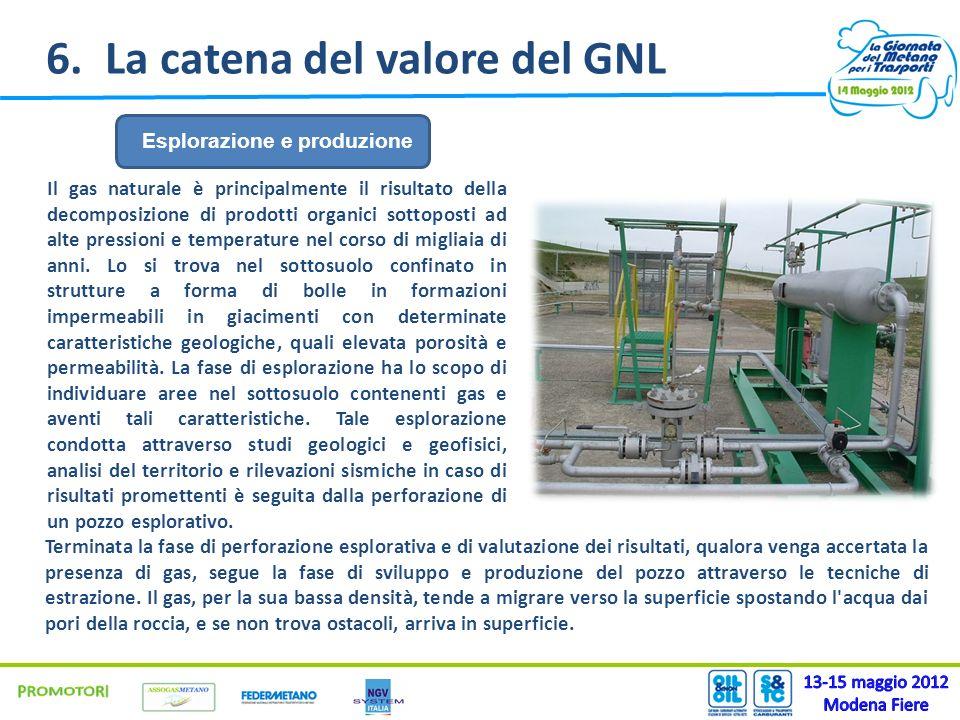La catena del valore del GNL Liquefazione Fonte: Union Fenosa Gas SA Il gas naturale è trasportato attraverso il metanodotto allimpianto di liquefazione, ove è sottoposto a processo di liquefazione per raffreddamento mediante lutilizzo di uno o più refrigeranti in appositi scambiatori.