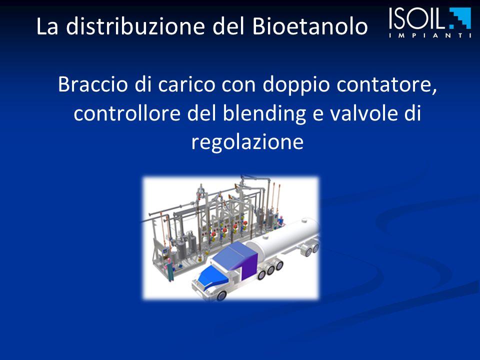 Braccio di carico con doppio contatore, controllore del blending e valvole di regolazione
