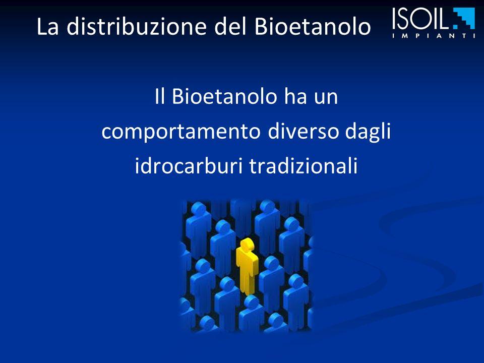 La distribuzione del Bioetanolo Il Bioetanolo si miscela chimicamente con lacqua in modo indissolubile.