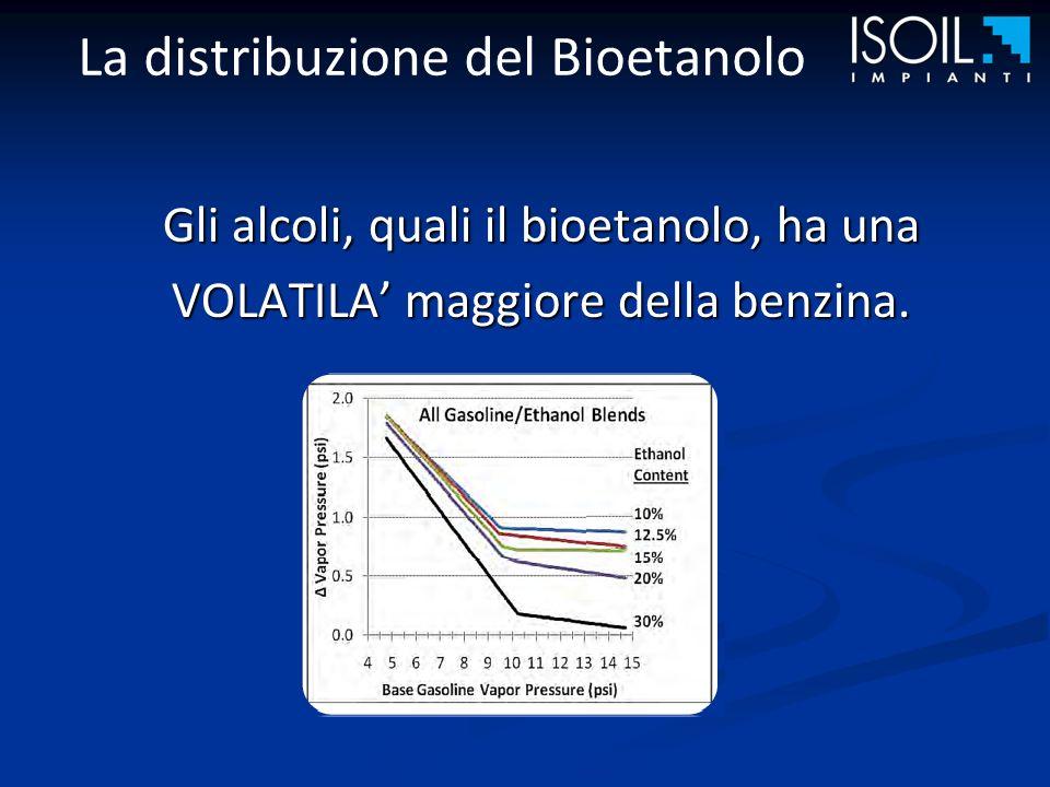 La distribuzione del Bioetanolo Gli alcoli, quali il bioetanolo, ha una VOLATILA maggiore della benzina.