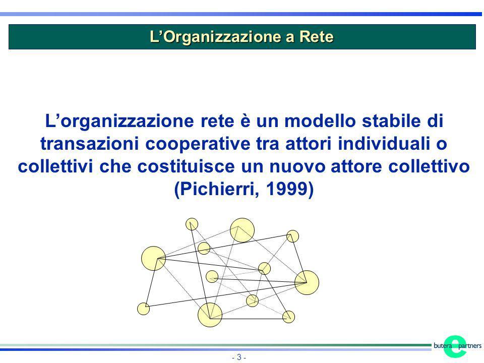 - 3 - Lorganizzazione rete è un modello stabile di transazioni cooperative tra attori individuali o collettivi che costituisce un nuovo attore collett
