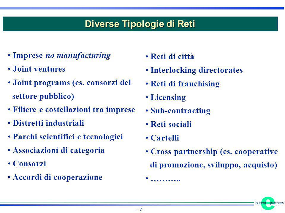 - 7 - Diverse Tipologie di Reti Imprese no manufacturing Joint ventures Joint programs (es. consorzi del settore pubblico) Filiere e costellazioni tra