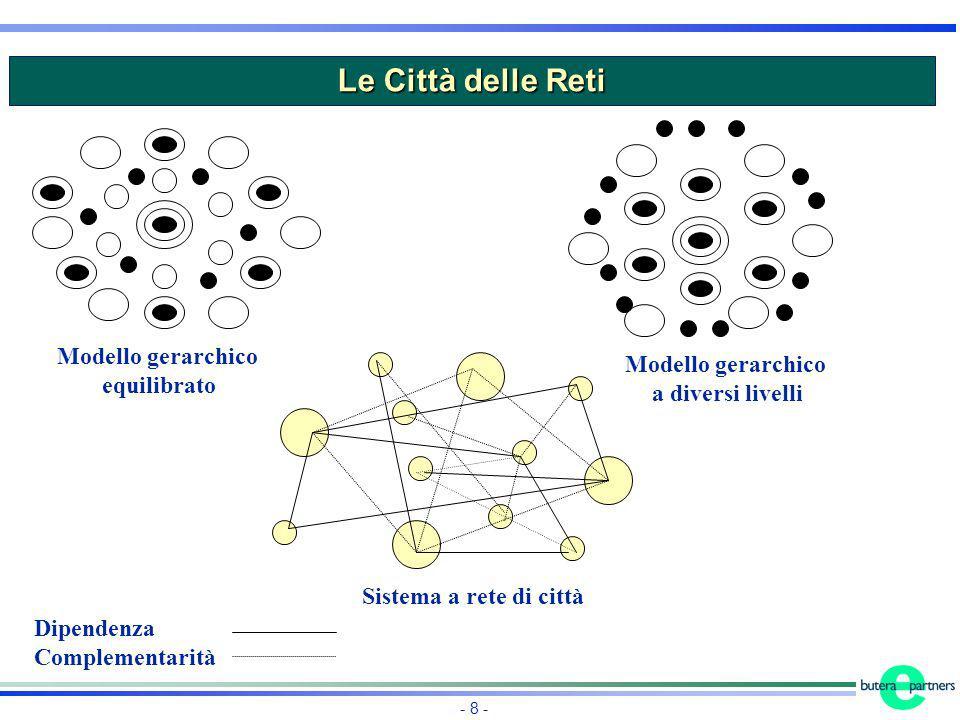 - 8 - Le Città delle Reti Modello gerarchico equilibrato Modello gerarchico a diversi livelli Sistema a rete di città Dipendenza Complementarità