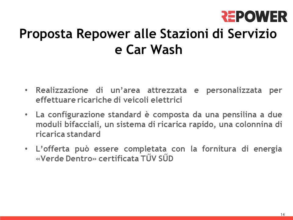 Proposta Repower alle Stazioni di Servizio e Car Wash Realizzazione di unarea attrezzata e personalizzata per effettuare ricariche di veicoli elettrici La configurazione standard è composta da una pensilina a due moduli bifacciali, un sistema di ricarica rapido, una colonnina di ricarica standard Lofferta può essere completata con la fornitura di energia «Verde Dentro» certificata TŰV SŰD 14