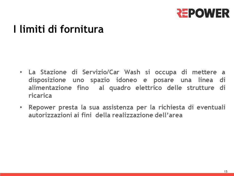I limiti di fornitura La Stazione di Servizio/Car Wash si occupa di mettere a disposizione uno spazio idoneo e posare una linea di alimentazione fino