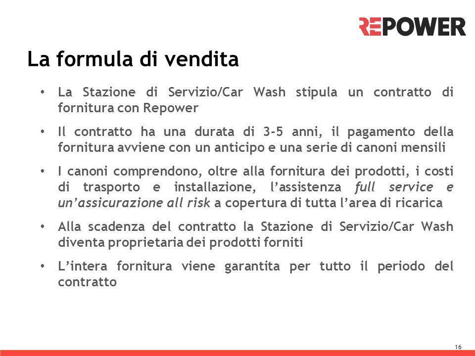 La formula di vendita La Stazione di Servizio/Car Wash stipula un contratto di fornitura con Repower Il contratto ha una durata di 3-5 anni, il pagame