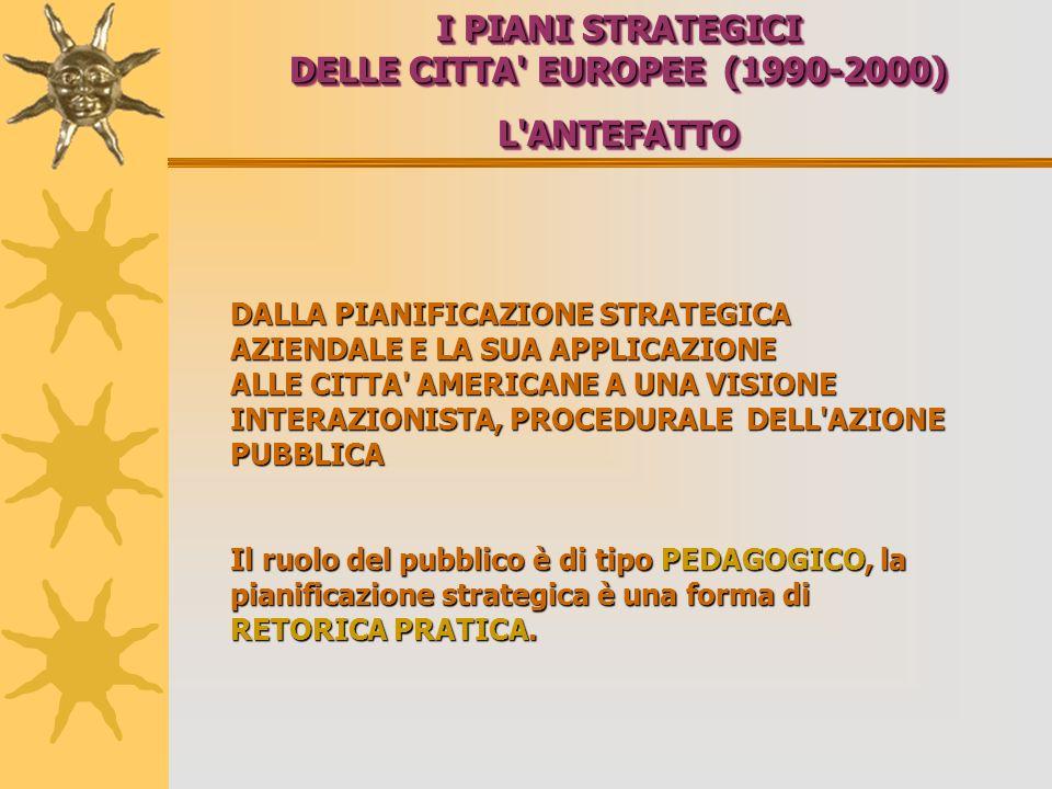 I PIANI STRATEGICI DELLE CITTA' EUROPEE (1990-2000) L'ANTEFATTO L'ANTEFATTO DALLA PIANIFICAZIONE STRATEGICA AZIENDALE E LA SUA APPLICAZIONE ALLE CITTA