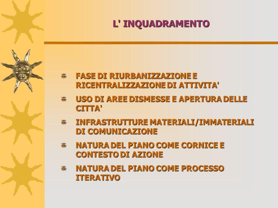 L INQUADRAMENTO FASE DI RIURBANIZZAZIONE E RICENTRALIZZAZIONE DI ATTIVITA USO DI AREE DISMESSE E APERTURA DELLE CITTA INFRASTRUTTURE MATERIALI/IMMATERIALI DI COMUNICAZIONE NATURA DEL PIANO COME CORNICE E CONTESTO DI AZIONE NATURA DEL PIANO COME PROCESSO ITERATIVO