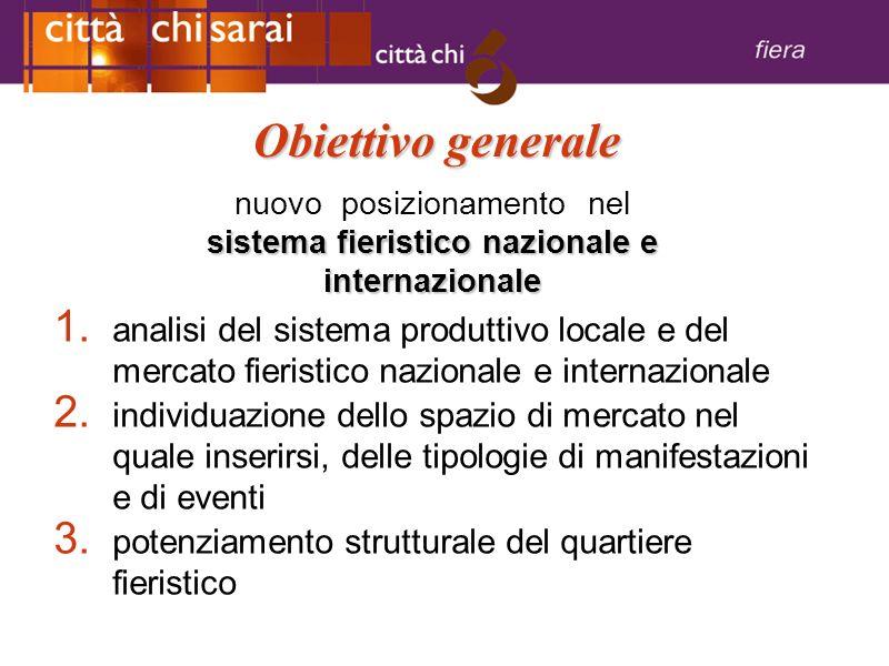 Obiettivo generale 1. analisi del sistema produttivo locale e del mercato fieristico nazionale e internazionale 2. individuazione dello spazio di merc