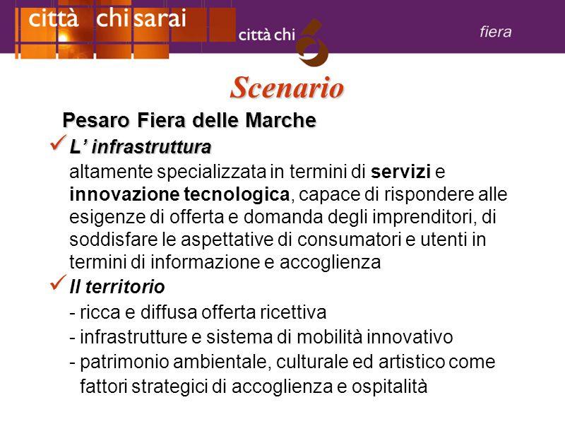 Scenario L infrastruttura L infrastruttura altamente specializzata in termini di servizi e innovazione tecnologica, capace di rispondere alle esigenze