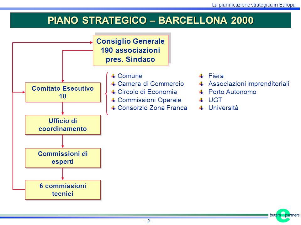 La pianificazione strategica in Europa - 2 - PIANO STRATEGICO – BARCELLONA 2000 Consiglio Generale 190 associazioni pres.